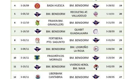 El Balonmano Benidorm ya conoce el calendario para la temporada 2019/2020.